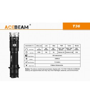 AceBeam T36 lukturis